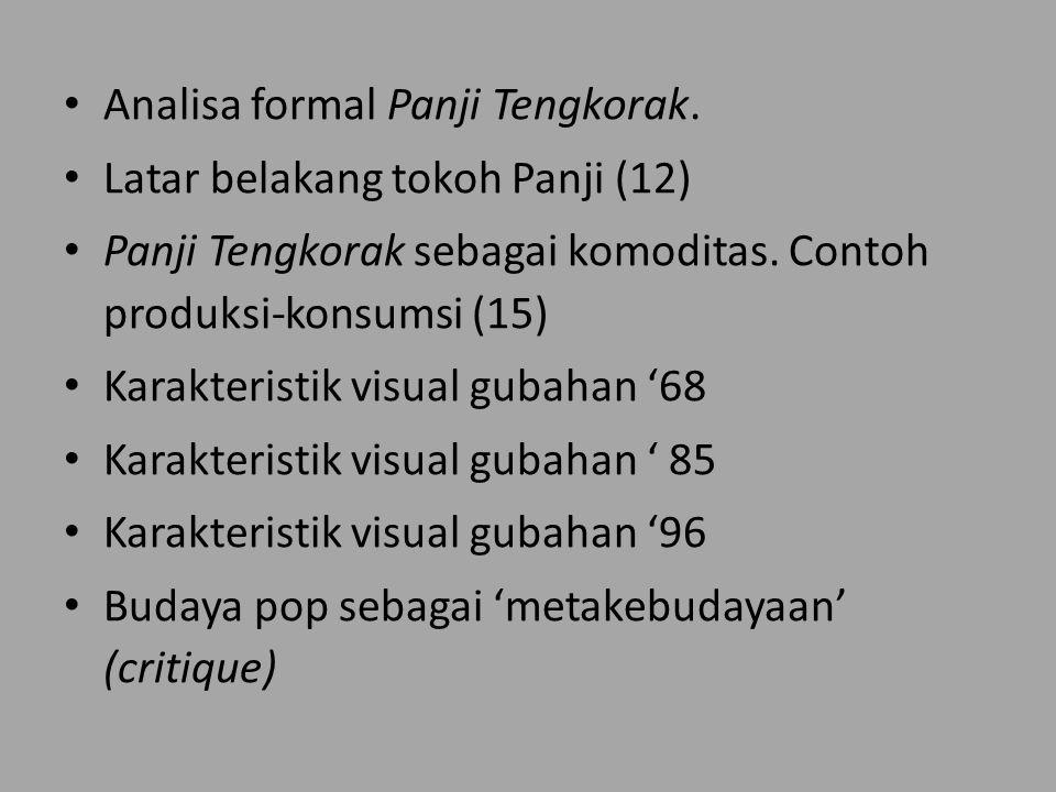 Analisa formal Panji Tengkorak.