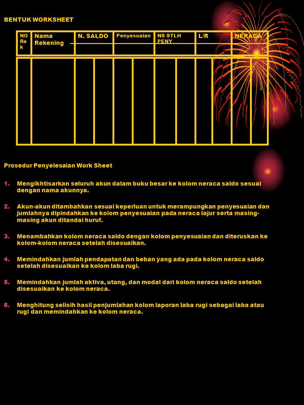 Prosedur Penyelesaian Work Sheet