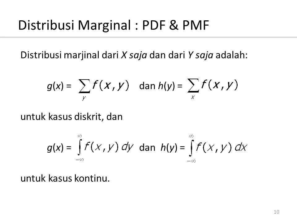 Distribusi Marginal : PDF & PMF