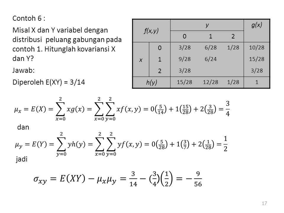 Contoh 6 : Misal X dan Y variabel dengan distribusi peluang gabungan pada contoh 1. Hitunglah kovariansi X dan Y Jawab: Diperoleh E(XY) = 3/14
