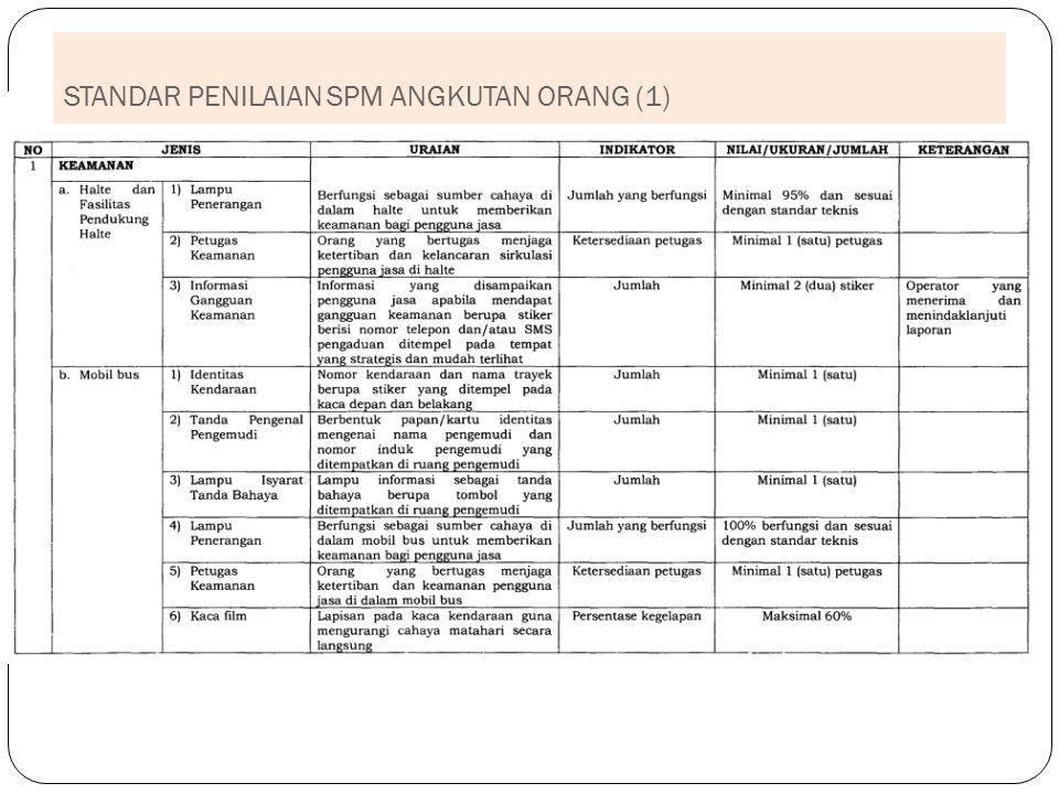STANDAR PENILAIAN SPM ANGKUTAN ORANG (1)
