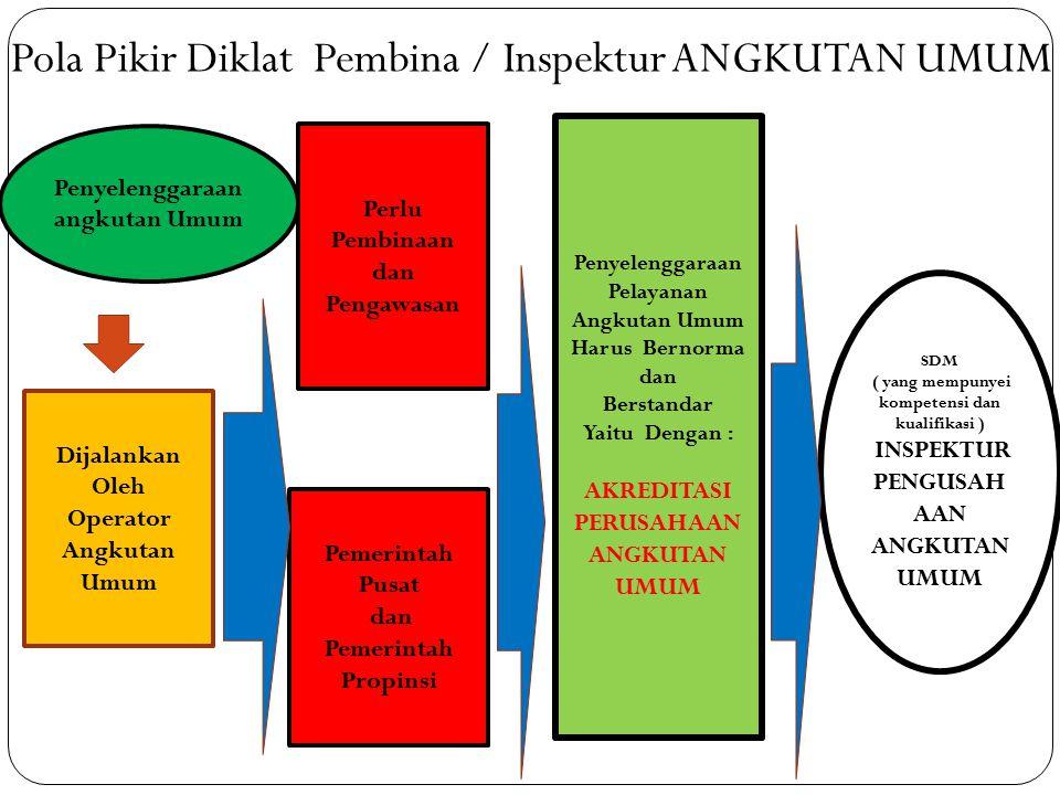 Pola Pikir Diklat Pembina / Inspektur ANGKUTAN UMUM