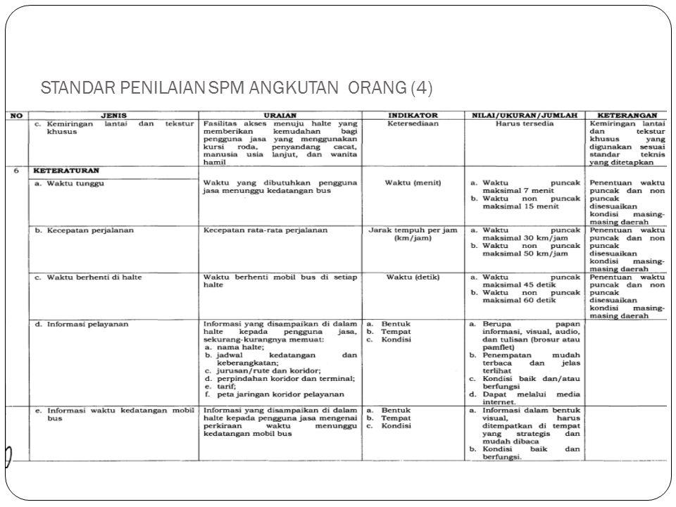 STANDAR PENILAIAN SPM ANGKUTAN ORANG (4)