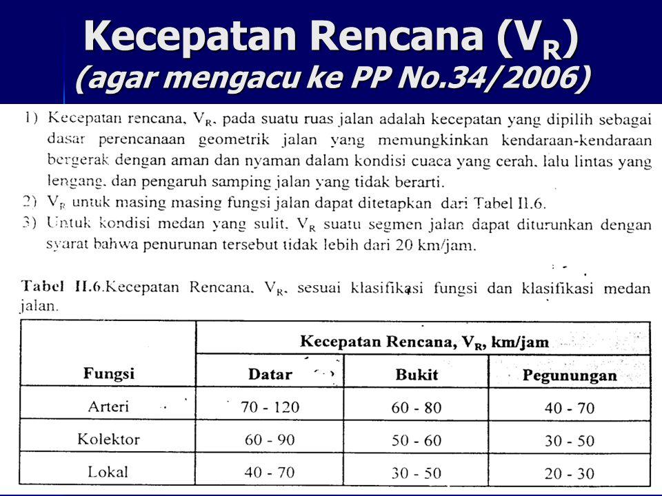 Kecepatan Rencana (VR) (agar mengacu ke PP No.34/2006)