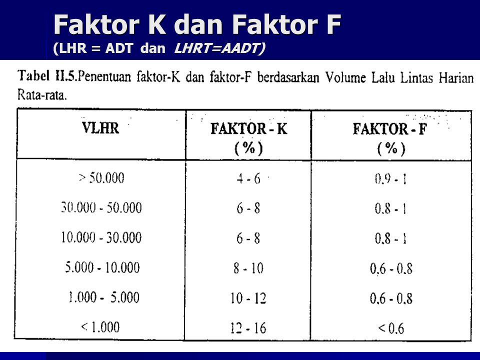 Faktor K dan Faktor F (LHR = ADT dan LHRT=AADT)