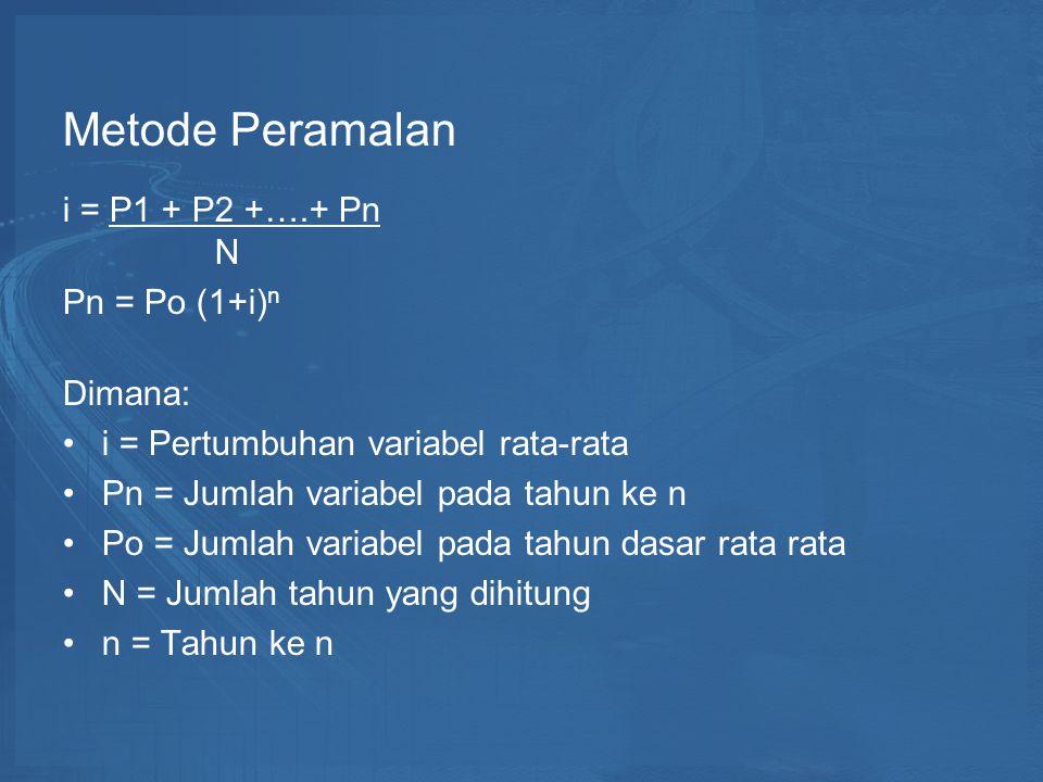Metode Peramalan i = P1 + P2 +….+ Pn N Pn = Po (1+i)n Dimana: