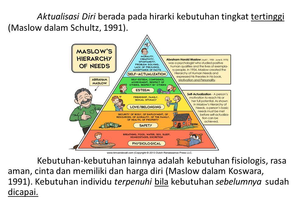 Aktualisasi Diri berada pada hirarki kebutuhan tingkat tertinggi (Maslow dalam Schultz, 1991).