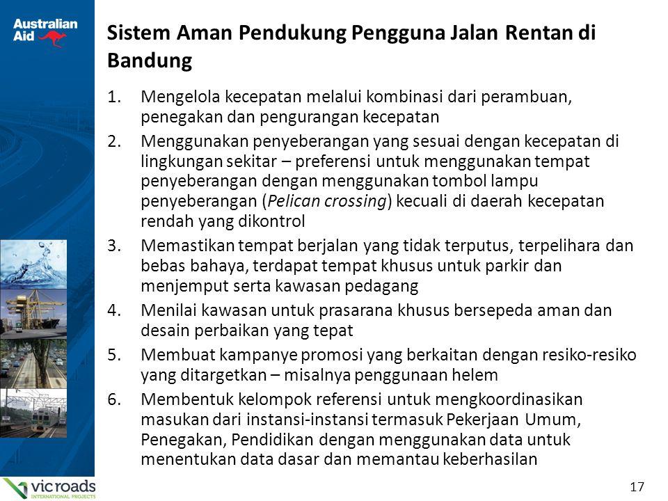 Sistem Aman Pendukung Pengguna Jalan Rentan di Bandung