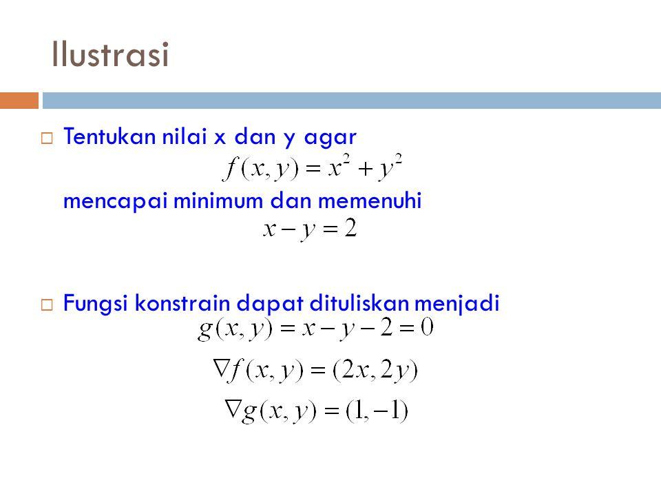 Ilustrasi Tentukan nilai x dan y agar mencapai minimum dan memenuhi