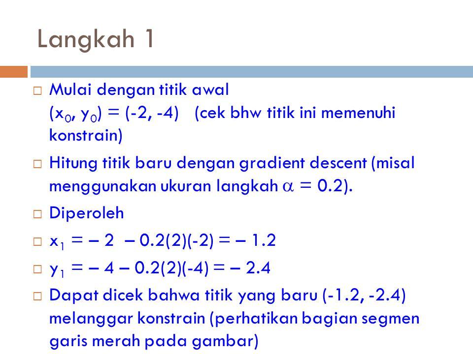 Langkah 1 Mulai dengan titik awal (x0, y0) = (-2, -4) (cek bhw titik ini memenuhi konstrain)