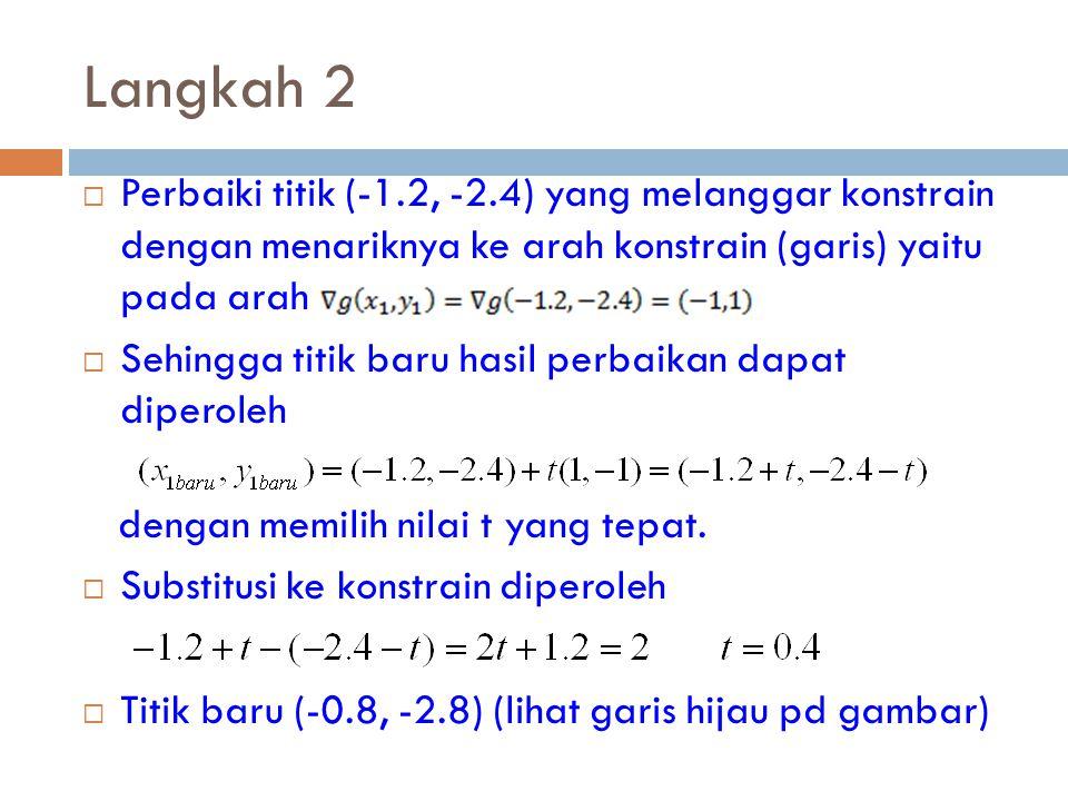 Langkah 2 Perbaiki titik (-1.2, -2.4) yang melanggar konstrain dengan menariknya ke arah konstrain (garis) yaitu pada arah.