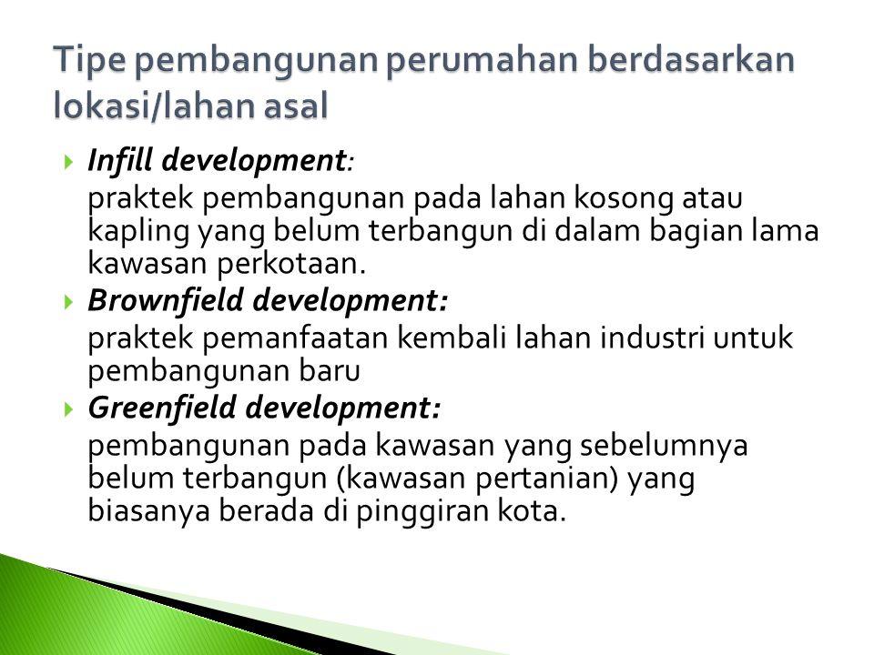 Tipe pembangunan perumahan berdasarkan lokasi/lahan asal
