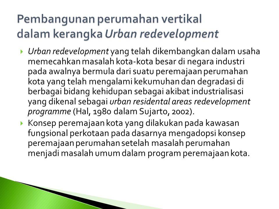 Pembangunan perumahan vertikal dalam kerangka Urban redevelopment