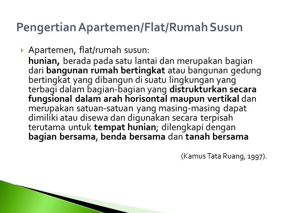 Pengertian Apartemen/Flat/Rumah Susun