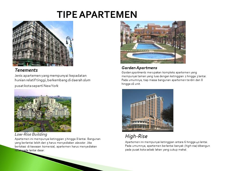 20 TIPE APARTEMEN High-Rise Tenements Garden Apartmens