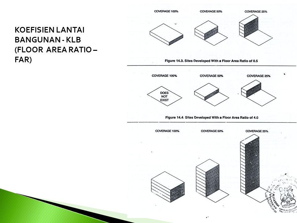 KOEFISIEN LANTAI BANGUNAN - KLB