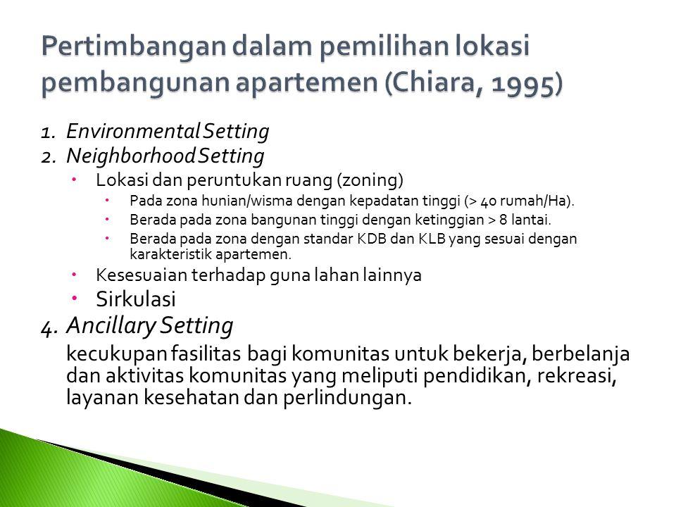 Pertimbangan dalam pemilihan lokasi pembangunan apartemen (Chiara, 1995)