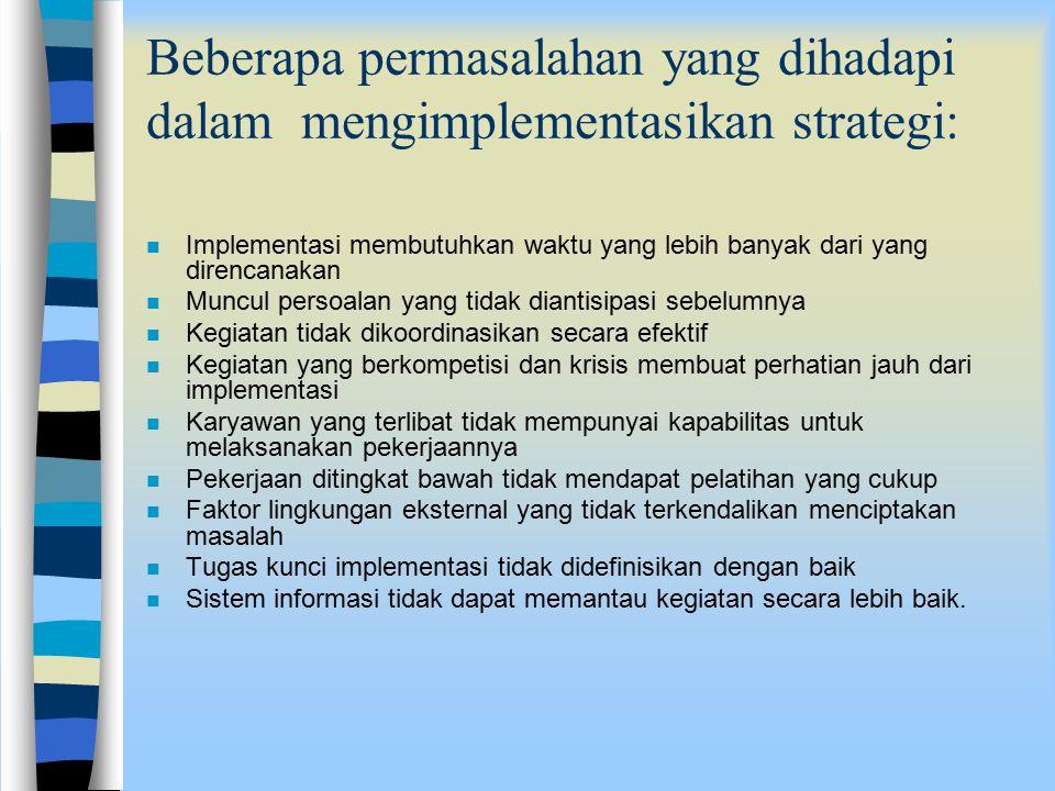 Beberapa permasalahan yang dihadapi dalam mengimplementasikan strategi: