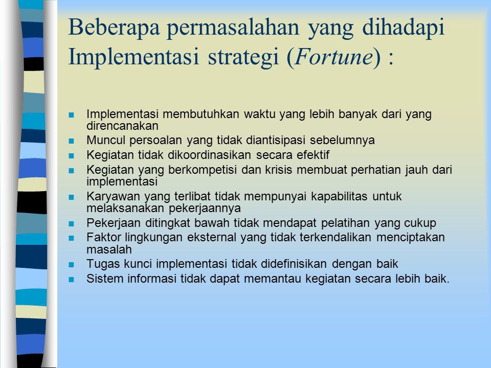 Beberapa permasalahan yang dihadapi Implementasi strategi (Fortune) :