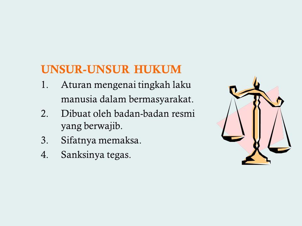 UNSUR-UNSUR HUKUM Aturan mengenai tingkah laku