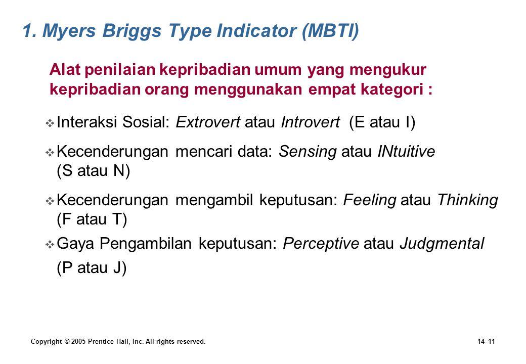 1. Myers Briggs Type Indicator (MBTI)