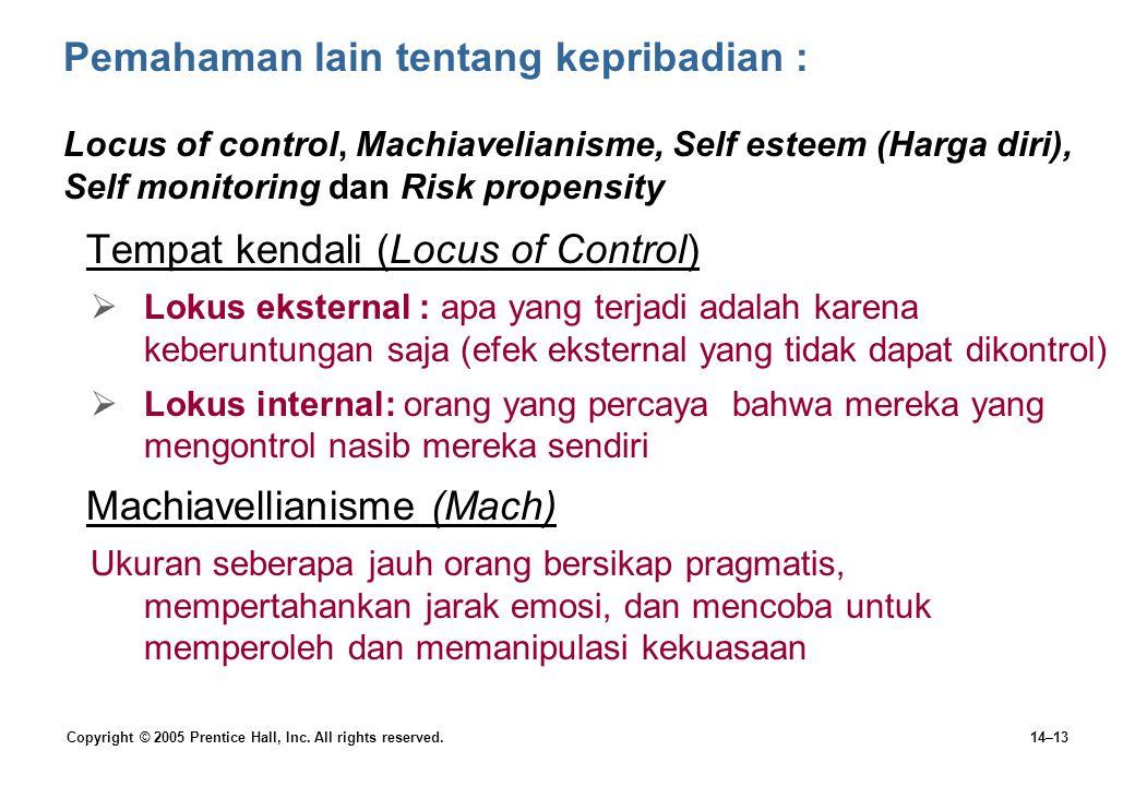 Tempat kendali (Locus of Control)