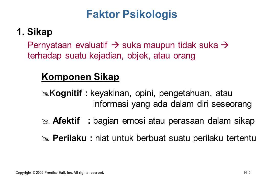 Faktor Psikologis 1. Sikap Komponen Sikap