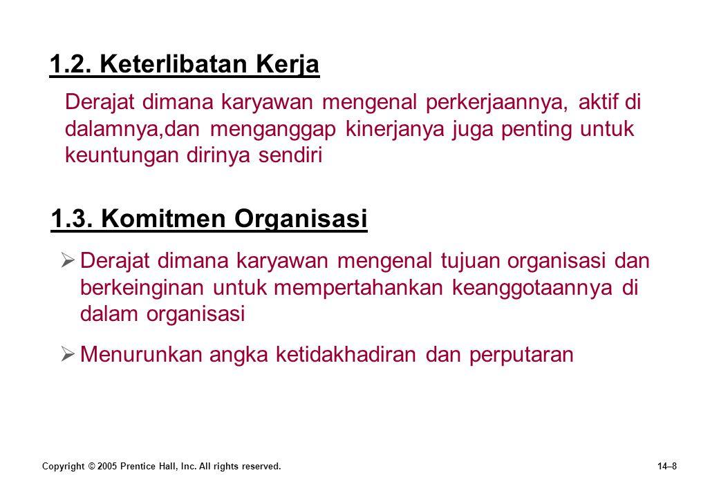 1.2. Keterlibatan Kerja 1.3. Komitmen Organisasi