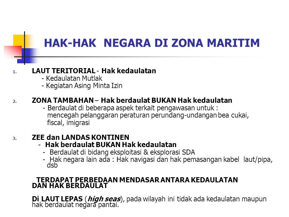 HAK-HAK NEGARA DI ZONA MARITIM