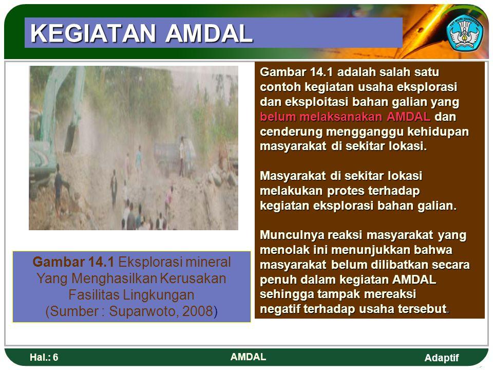 KEGIATAN AMDAL Gambar 14.1 Eksplorasi mineral
