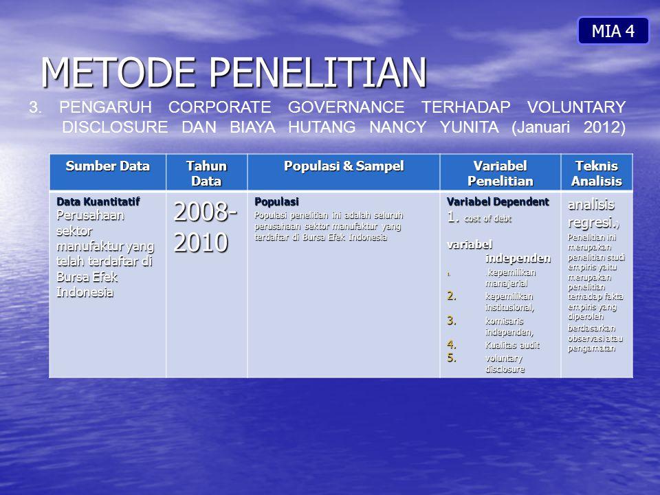 METODE PENELITIAN 2008-2010 MIA 4
