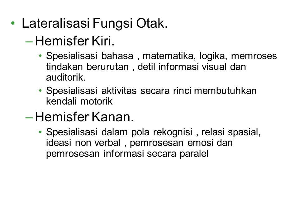 Lateralisasi Fungsi Otak. Hemisfer Kiri.