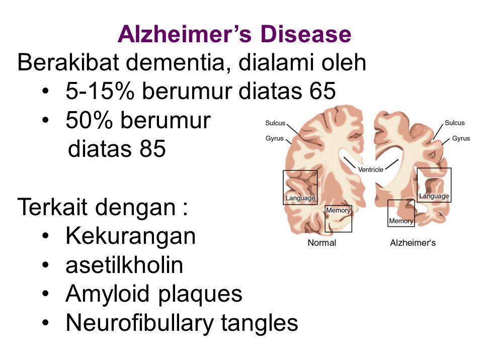 Alzheimer's Disease Berakibat dementia, dialami oleh. 5-15% berumur diatas 65. 50% berumur. diatas 85.