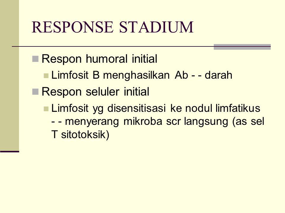 RESPONSE STADIUM Respon humoral initial Respon seluler initial
