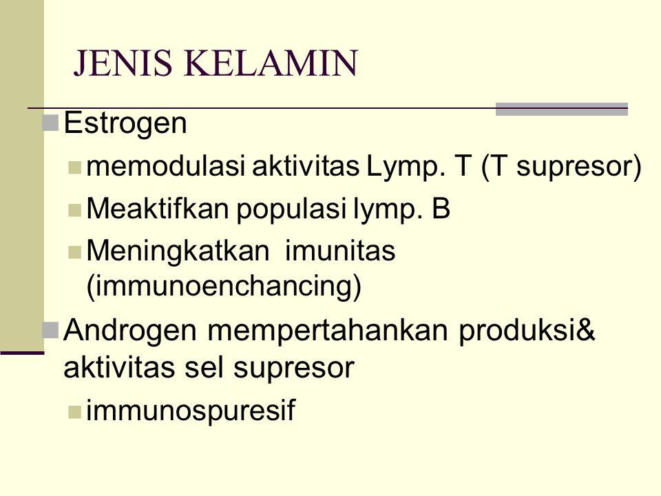 JENIS KELAMIN Estrogen