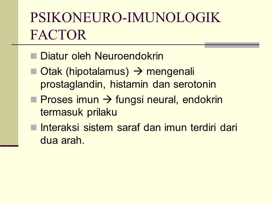 PSIKONEURO-IMUNOLOGIK FACTOR