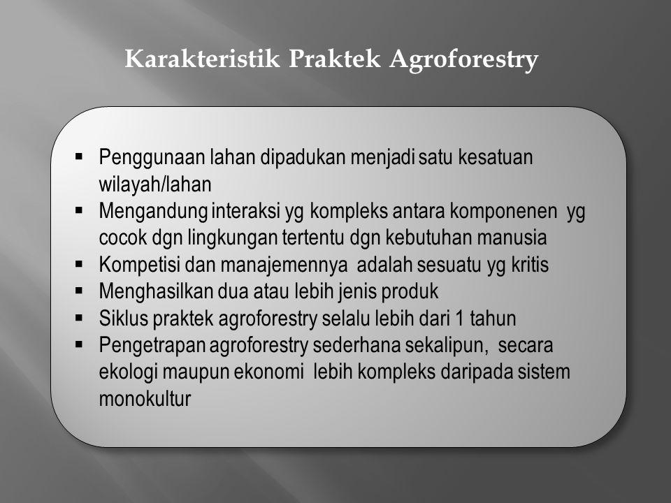 Karakteristik Praktek Agroforestry