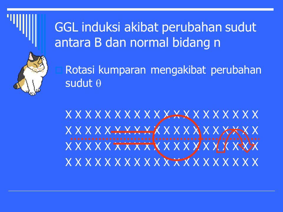 GGL induksi akibat perubahan sudut antara B dan normal bidang n