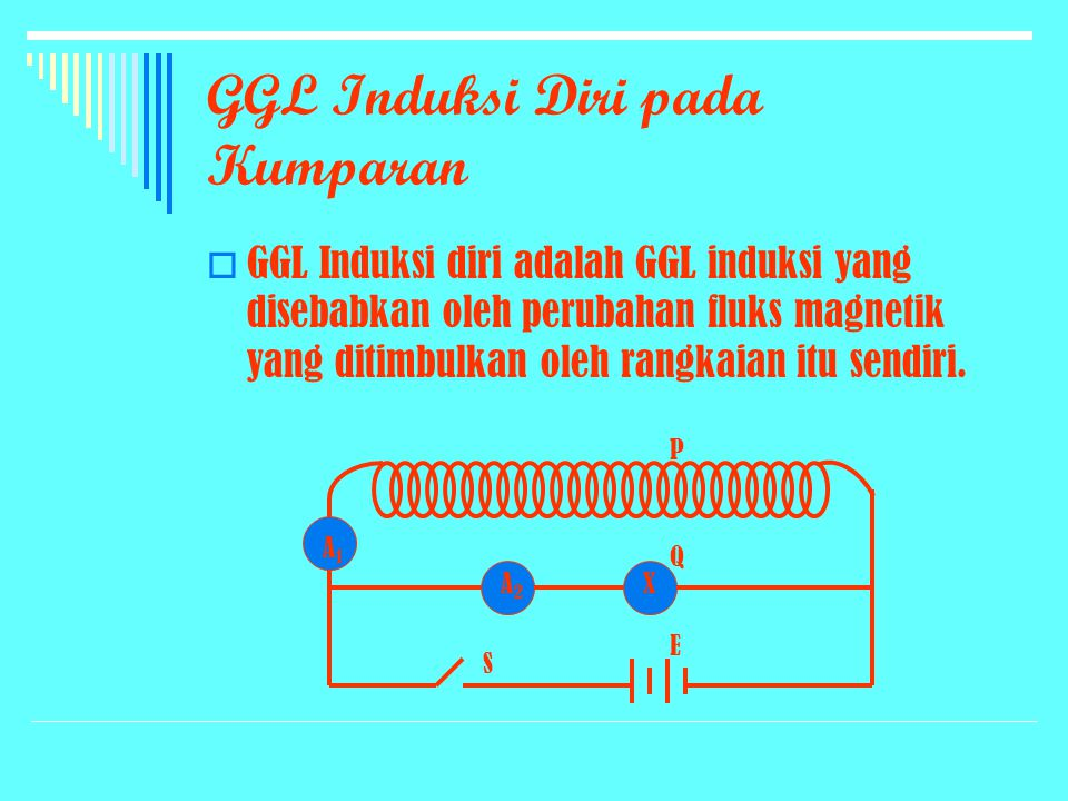 GGL Induksi Diri pada Kumparan