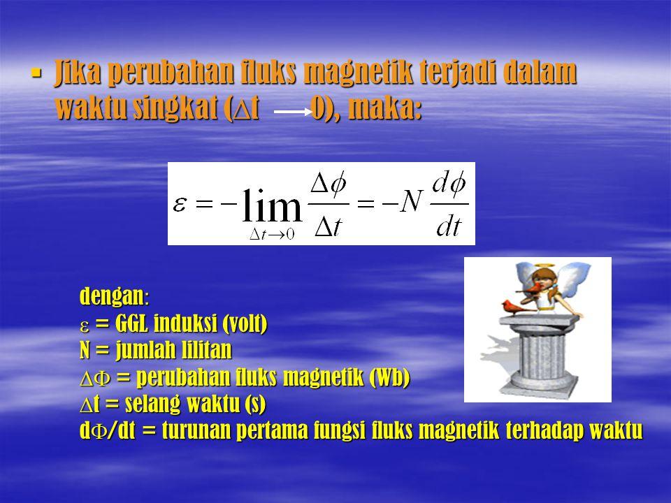 Jika perubahan fluks magnetik terjadi dalam waktu singkat (t 0), maka: