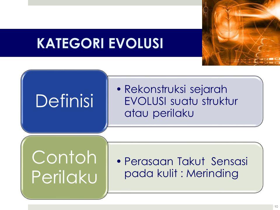 Definisi Contoh Perilaku KATEGORI EVOLUSI