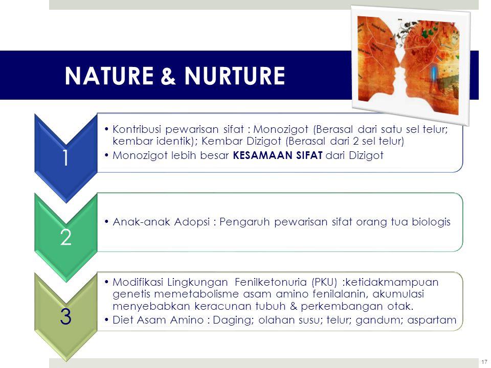 NATURE & NURTURE 1. Kontribusi pewarisan sifat : Monozigot (Berasal dari satu sel telur; kembar identik); Kembar Dizigot (Berasal dari 2 sel telur)