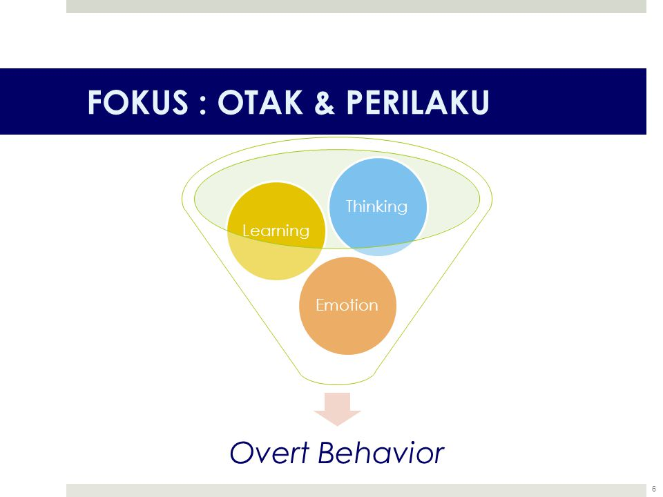 FOKUS : OTAK & PERILAKU Overt Behavior Emotion Learning Thinking