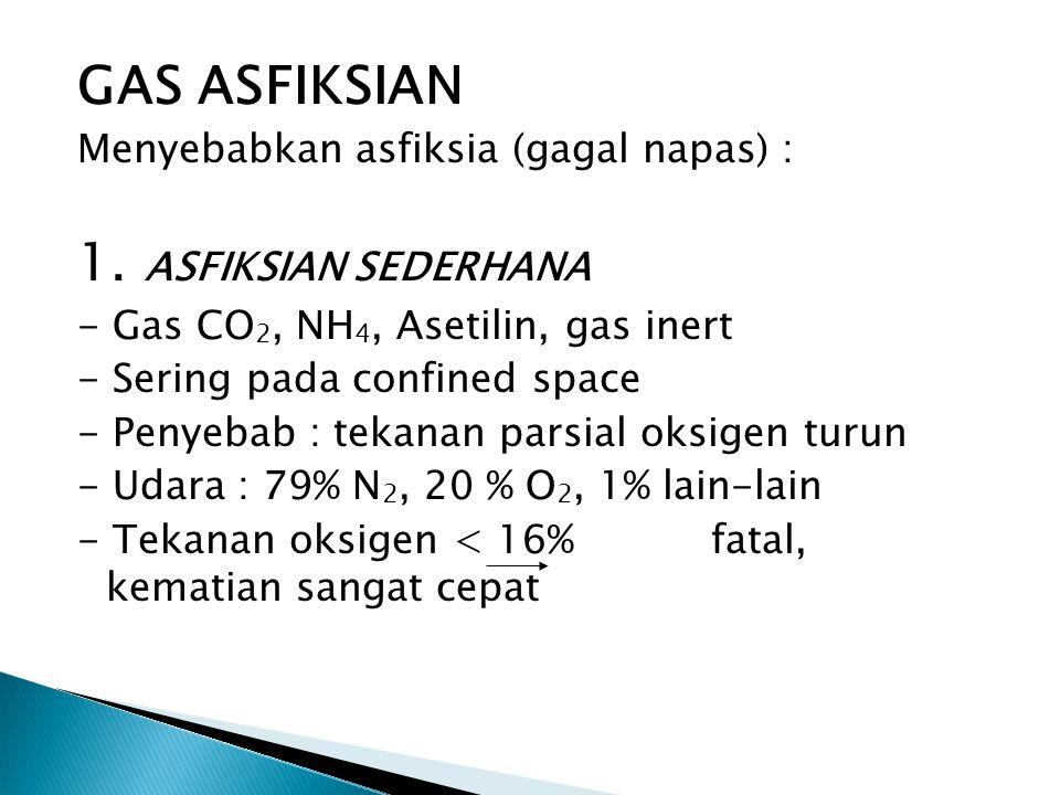 GAS ASFIKSIAN 1. ASFIKSIAN SEDERHANA