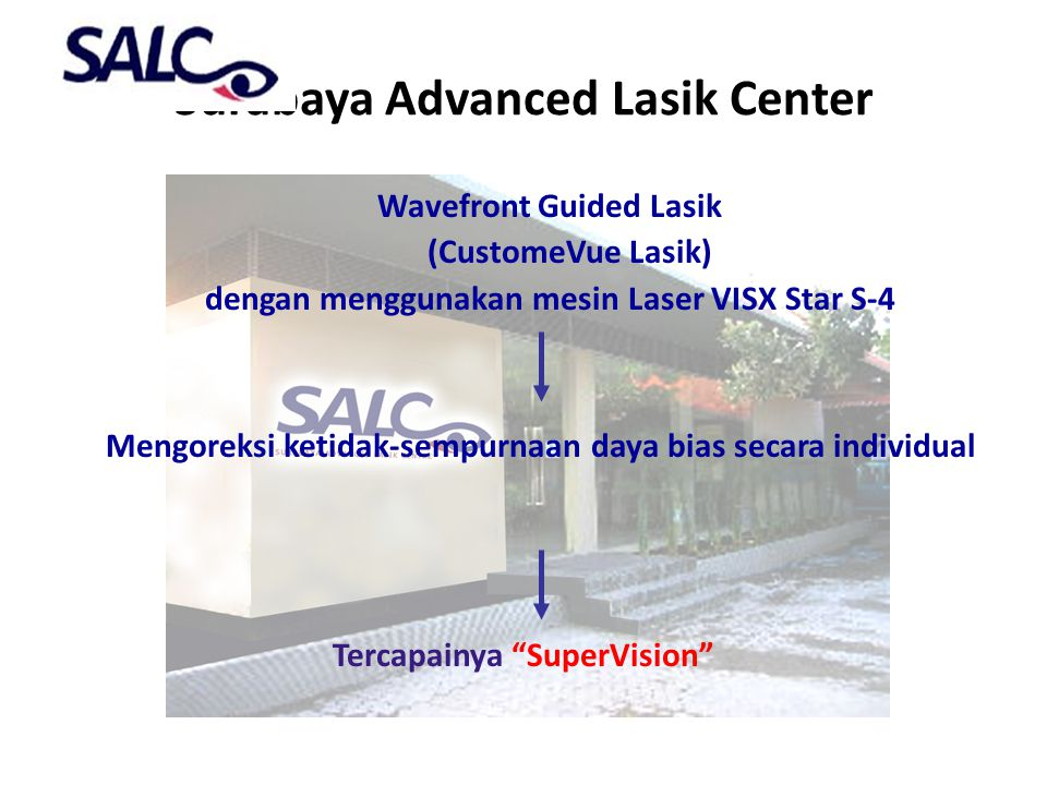 Surabaya Advanced Lasik Center