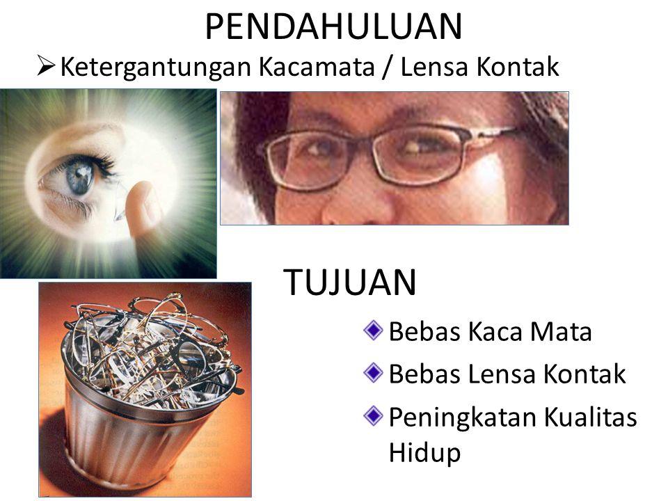 PENDAHULUAN TUJUAN Ketergantungan Kacamata / Lensa Kontak