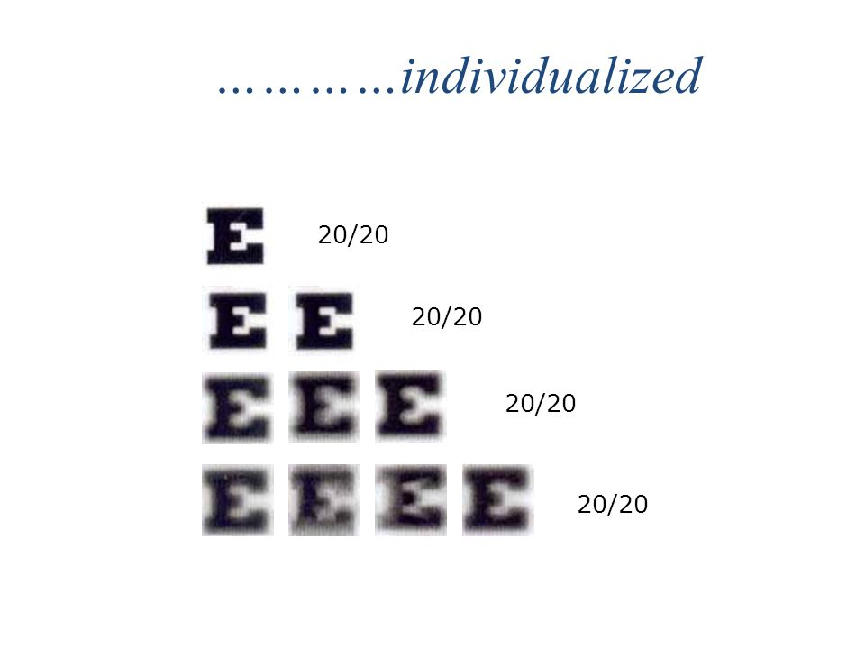 …………individualized 20/20 20/20 20/20 20/20