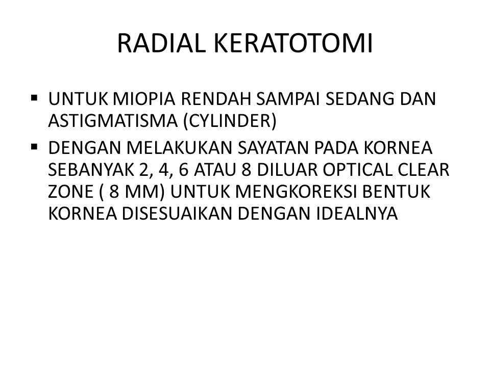 RADIAL KERATOTOMI UNTUK MIOPIA RENDAH SAMPAI SEDANG DAN ASTIGMATISMA (CYLINDER)