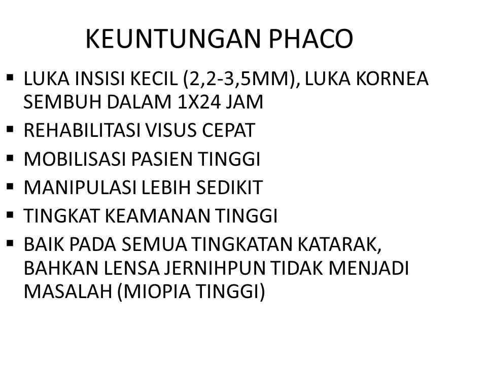 KEUNTUNGAN PHACO LUKA INSISI KECIL (2,2-3,5MM), LUKA KORNEA SEMBUH DALAM 1X24 JAM. REHABILITASI VISUS CEPAT.