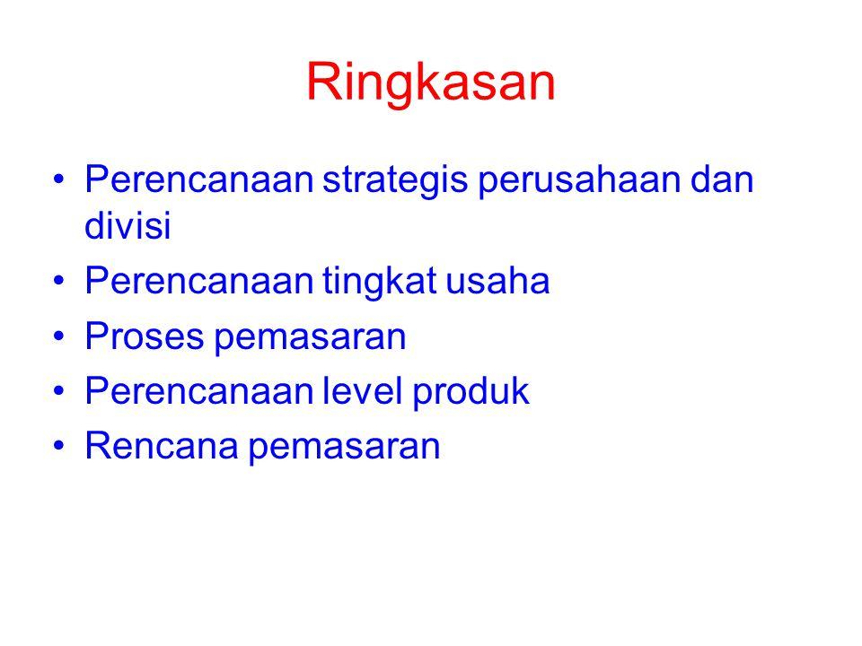 Ringkasan Perencanaan strategis perusahaan dan divisi